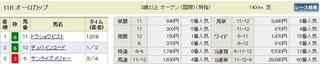 2017年11月12日東京11レース.jpg