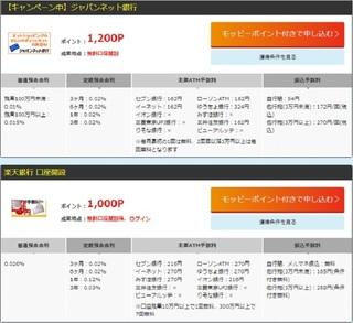モッピー銀行.jpg